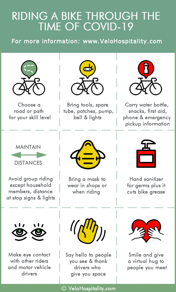 Cycling in the time of COVID-19 Infographic